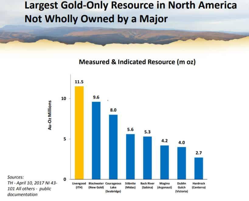 Das größte noch unabhängige Goldvorkommen in Nordamerika