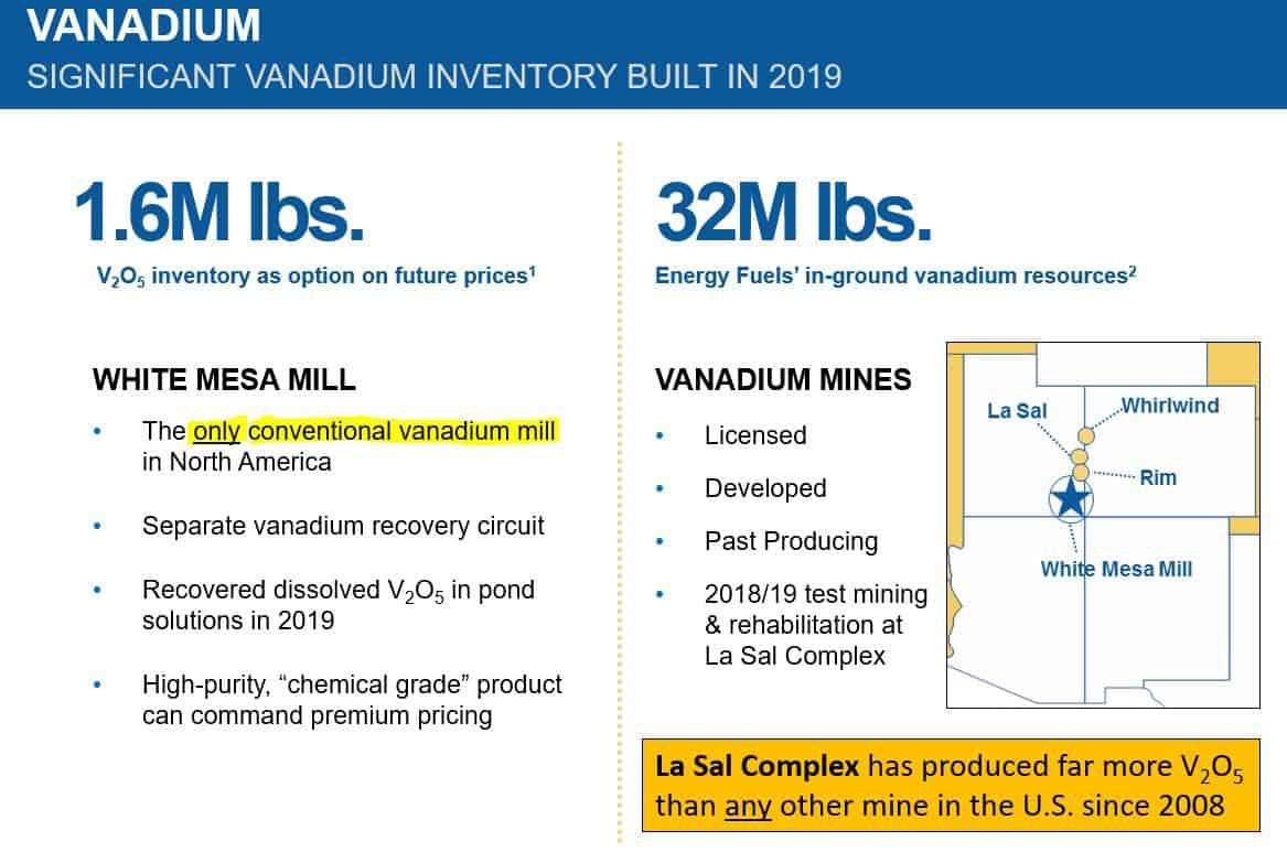 Die White Mesa Mill kann auch Vanadium verarbeiten