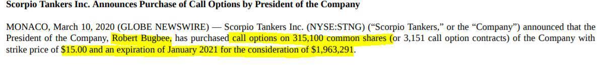 Der Präsident von Scorpio Tankers Robert Bugbee hat im März Call-Options erworben